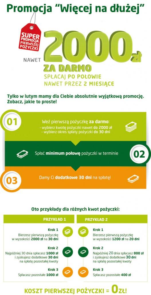 promocja vivus.pl