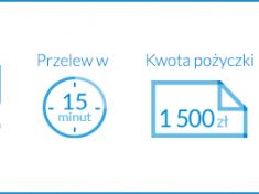 wonga.pl_promocja